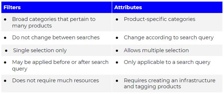 Attributes vs filters at a glance, comparison table - Lisuto